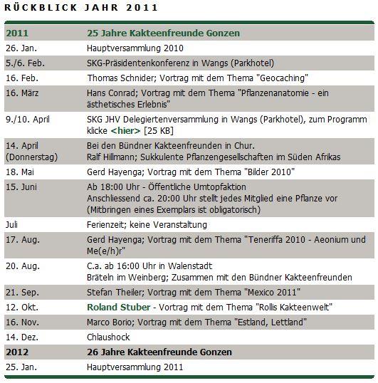 Jahresprogramm_2011